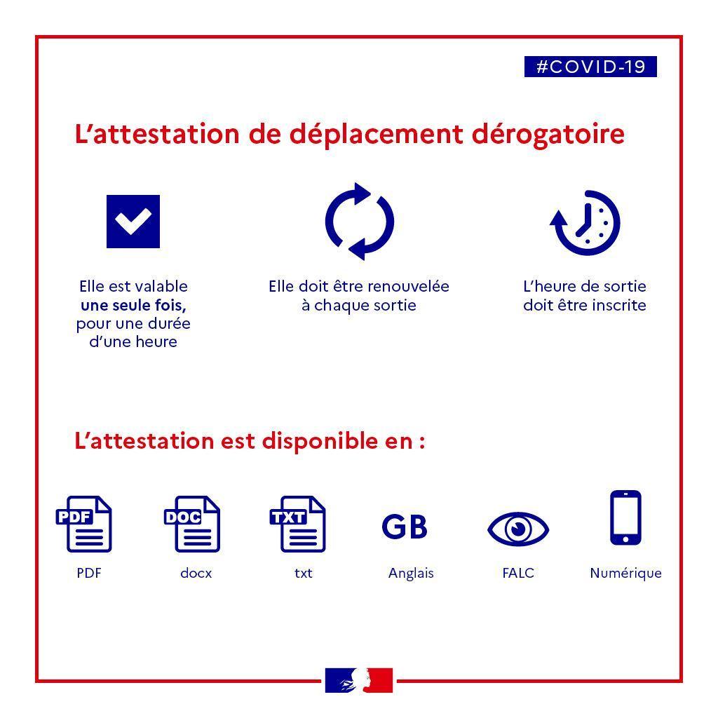 Covid 19 Couvre Feu Nocturne Toutes Les Informations Utiles Issy Les Moulineaux
